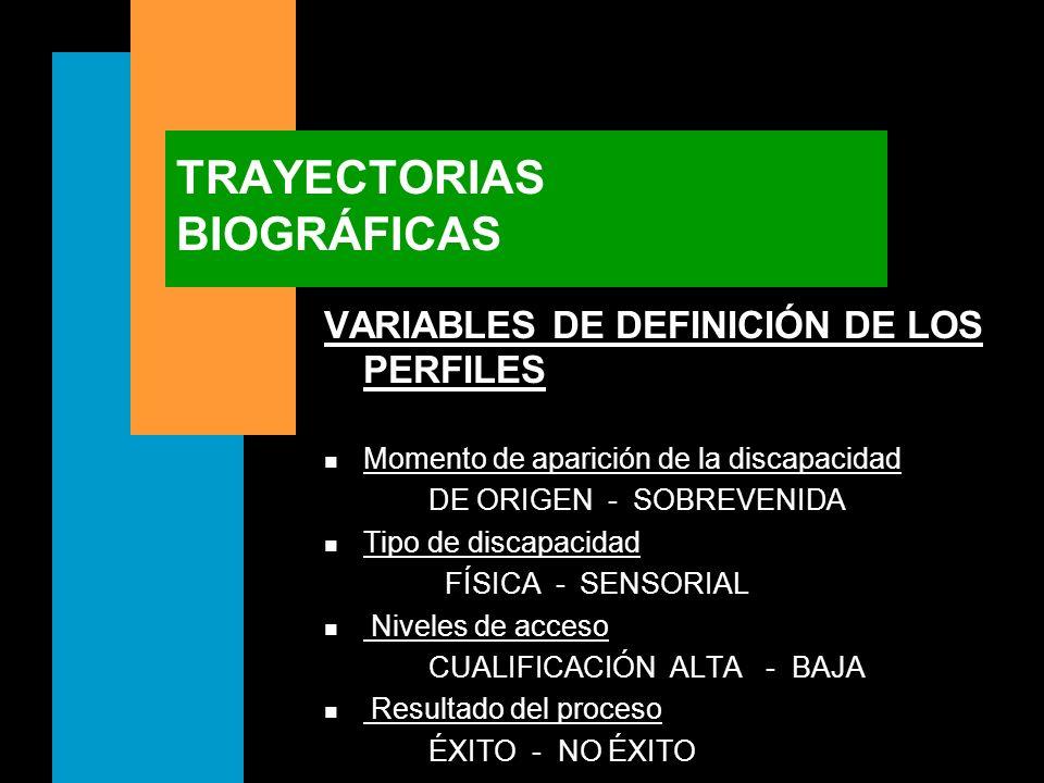 TRAYECTORIAS BIOGRÁFICAS VARIABLES DE DEFINICIÓN DE LOS PERFILES n Momento de aparición de la discapacidad DE ORIGEN - SOBREVENIDA n Tipo de discapaci