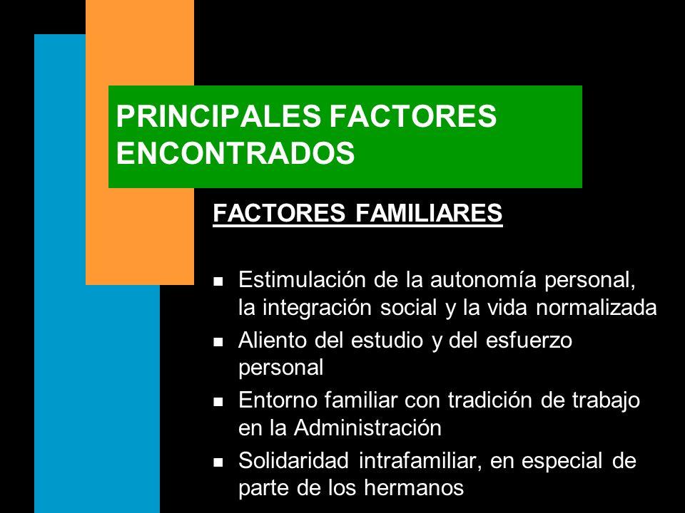 PRINCIPALES FACTORES ENCONTRADOS FACTORES FAMILIARES n Estimulación de la autonomía personal, la integración social y la vida normalizada n Aliento de