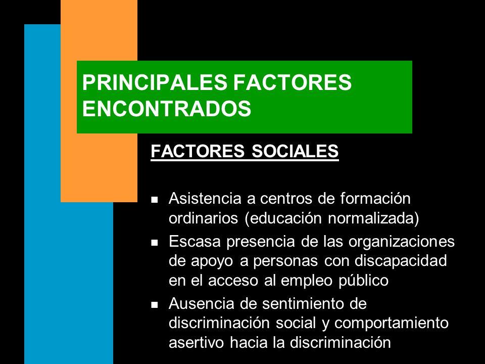 PRINCIPALES FACTORES ENCONTRADOS FACTORES SOCIALES n Asistencia a centros de formación ordinarios (educación normalizada) n Escasa presencia de las or