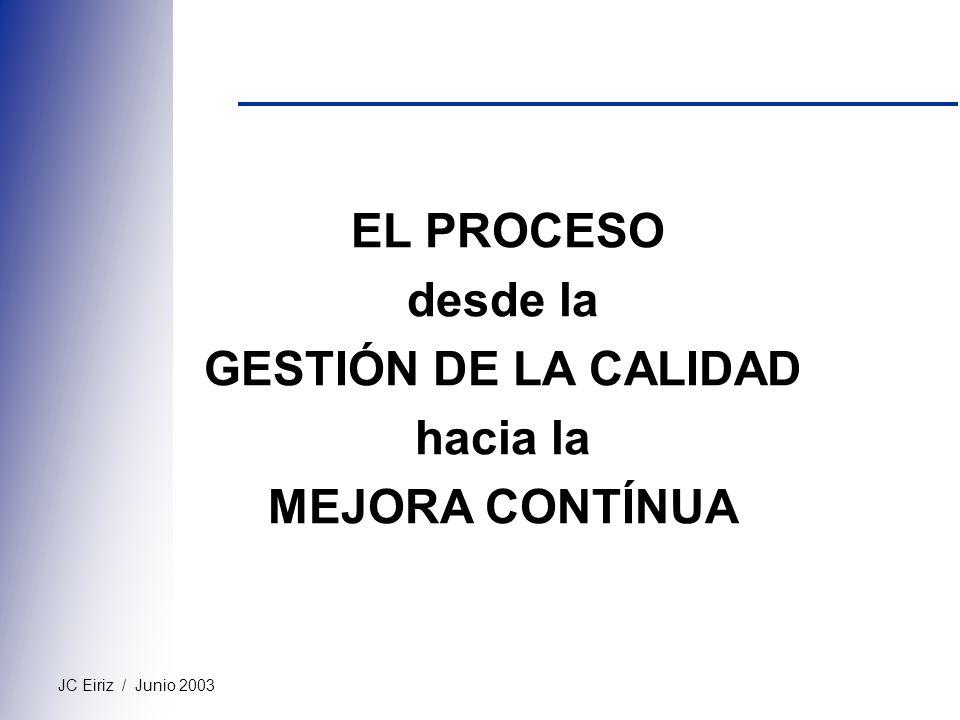 JC Eiriz / Junio 2003 EL PROCESO desde la GESTIÓN DE LA CALIDAD hacia la MEJORA CONTÍNUA