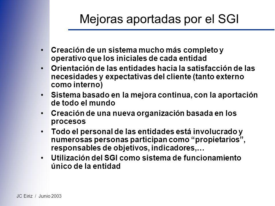 JC Eiriz / Junio 2003 Mejoras aportadas por el SGI Creación de un sistema mucho más completo y operativo que los iniciales de cada entidad Orientación