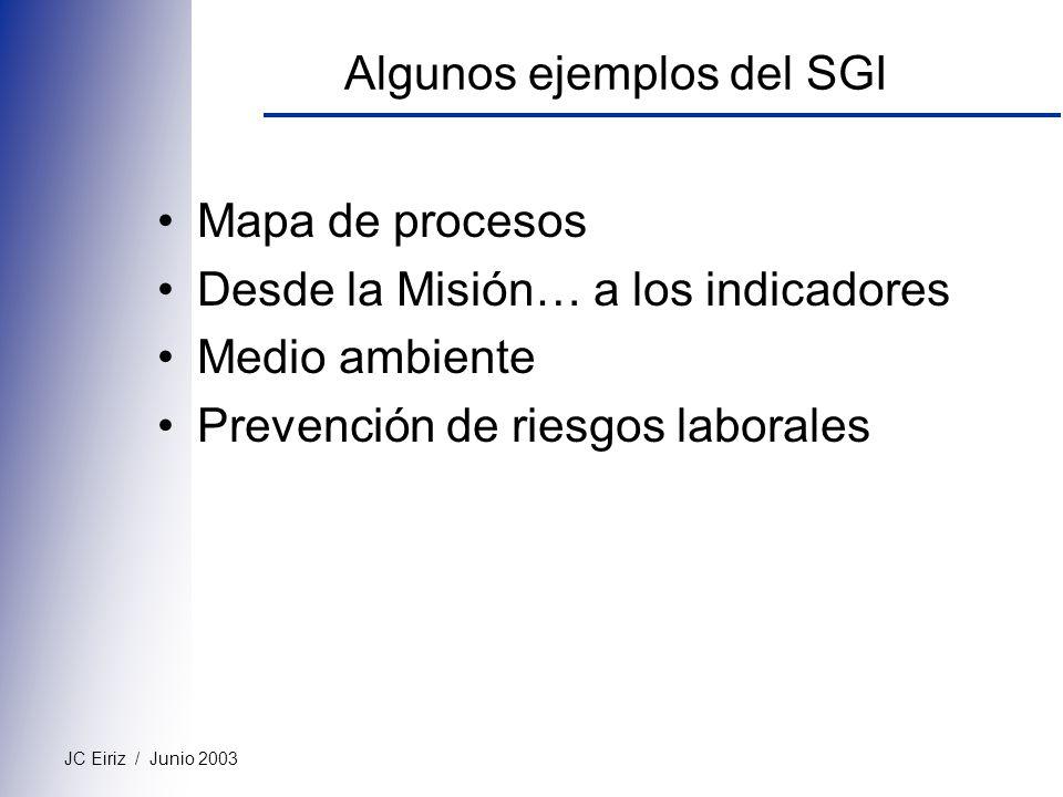 JC Eiriz / Junio 2003 Algunos ejemplos del SGI Mapa de procesos Desde la Misión… a los indicadores Medio ambiente Prevención de riesgos laborales