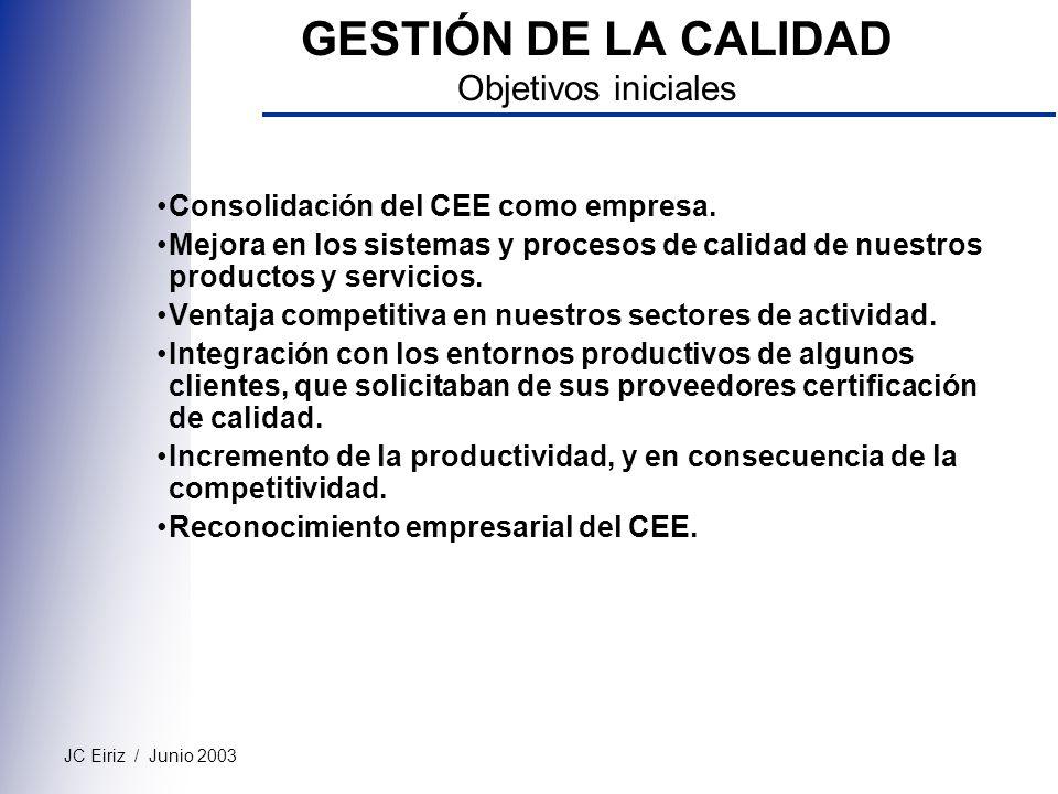 JC Eiriz / Junio 2003 GESTIÓN DE LA CALIDAD Objetivos iniciales Consolidación del CEE como empresa. Mejora en los sistemas y procesos de calidad de nu
