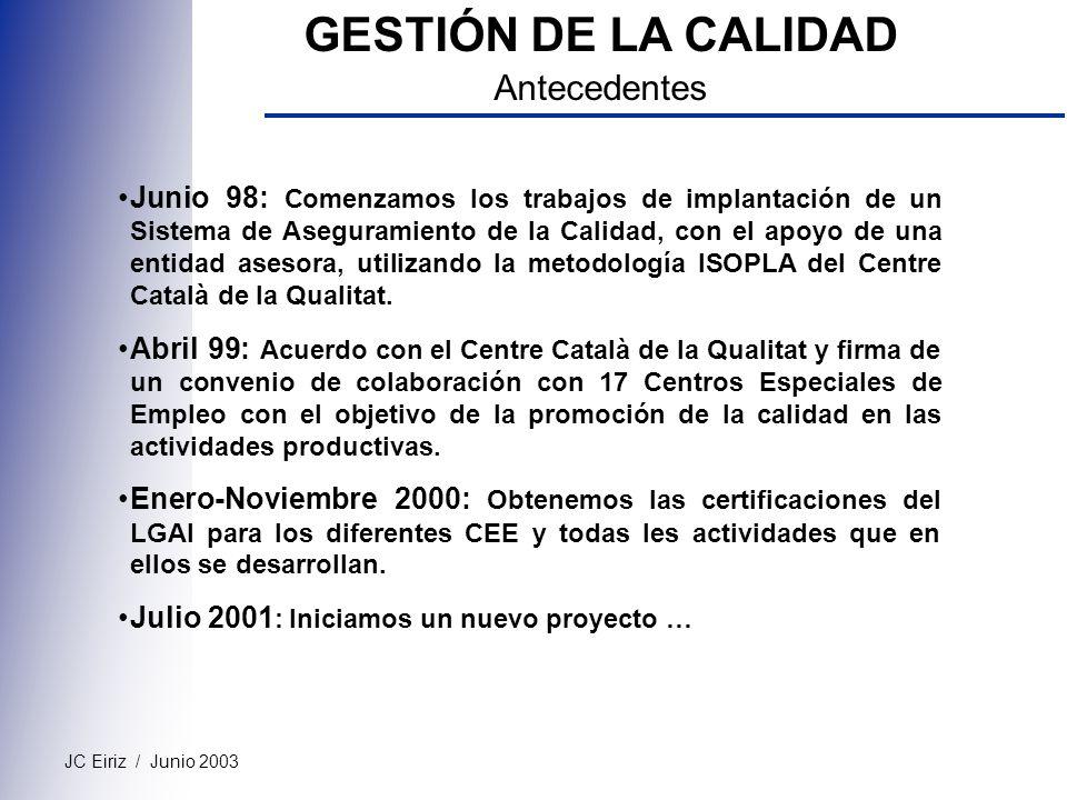 JC Eiriz / Junio 2003 GESTIÓN DE LA CALIDAD Antecedentes Junio 98: Comenzamos los trabajos de implantación de un Sistema de Aseguramiento de la Calida