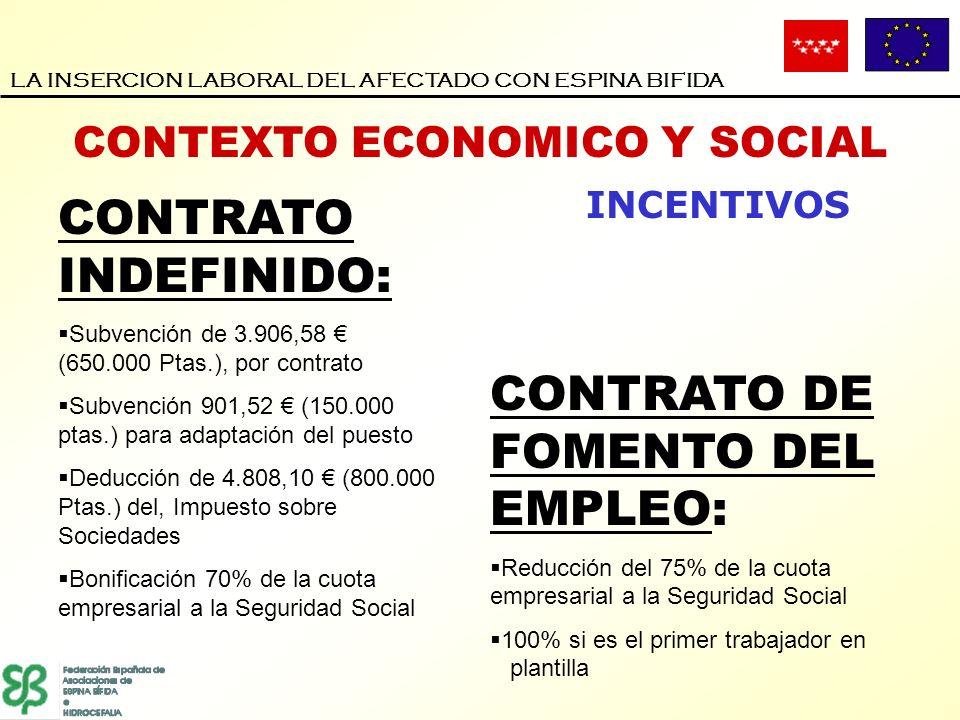 CONTRATO INDEFINIDO: Subvención de 3.906,58 (650.000 Ptas.), por contrato Subvención 901,52 (150.000 ptas.) para adaptación del puesto Deducción de 4.