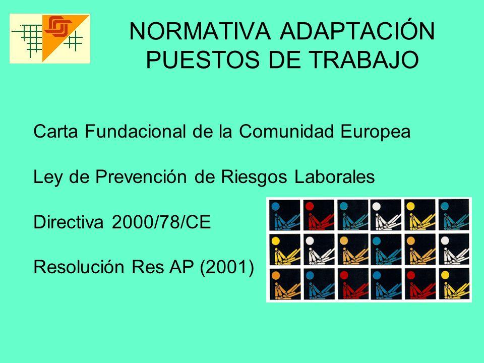 NORMATIVA ADAPTACIÓN PUESTOS DE TRABAJO Carta Fundacional de la Comunidad Europea Ley de Prevención de Riesgos Laborales Directiva 2000/78/CE Resoluci