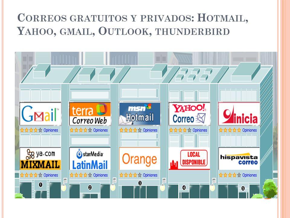 C ORREOS GRATUITOS Y PRIVADOS : H OTMAIL, Y AHOO, GMAIL, O UTLOOK, THUNDERBIRD