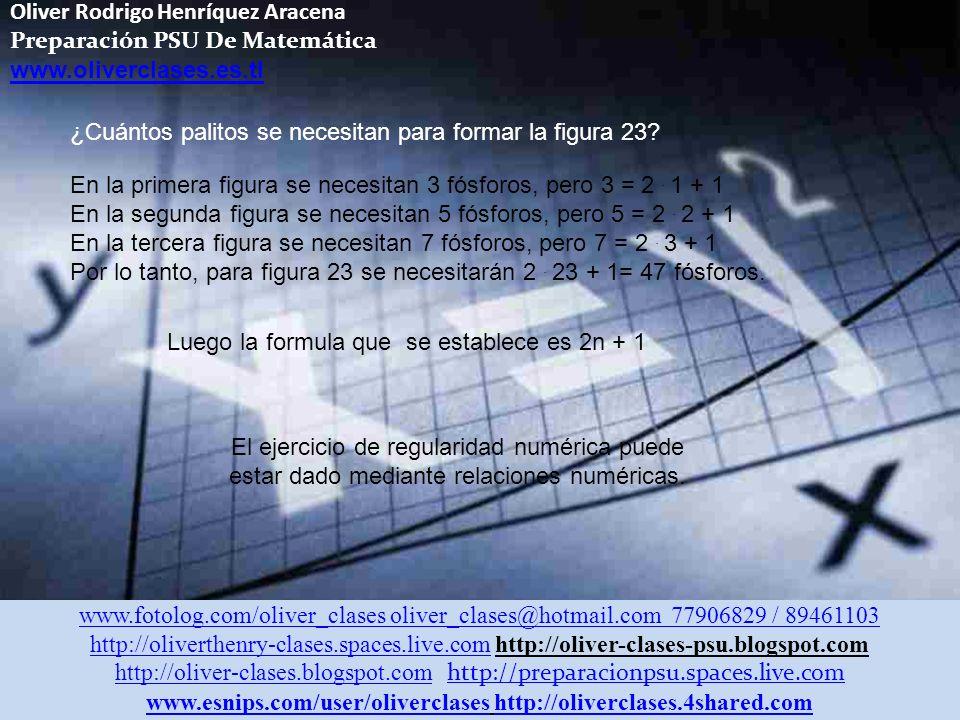 Oliver Rodrigo Henríquez Aracena Preparación PSU De Matemática www.oliverclases.es.tl www.fotolog.com/oliver_clases oliver_clases@hotmail.com 77906829 / 89461103 http://oliverthenry-clases.spaces.live.comhttp://oliverthenry-clases.spaces.live.com http://oliver-clases-psu.blogspot.com http://oliver-clases.blogspot.comhttp://oliver-clases.blogspot.com http://preparacionpsu.spaces.live.com http://preparacionpsu.spaces.live.com www.esnips.com/user/oliverclaseswww.esnips.com/user/oliverclases http://oliverclases.4shared.comhttp://oliverclases.4shared.com ¿Cuántos palitos se necesitan para formar la figura 23.