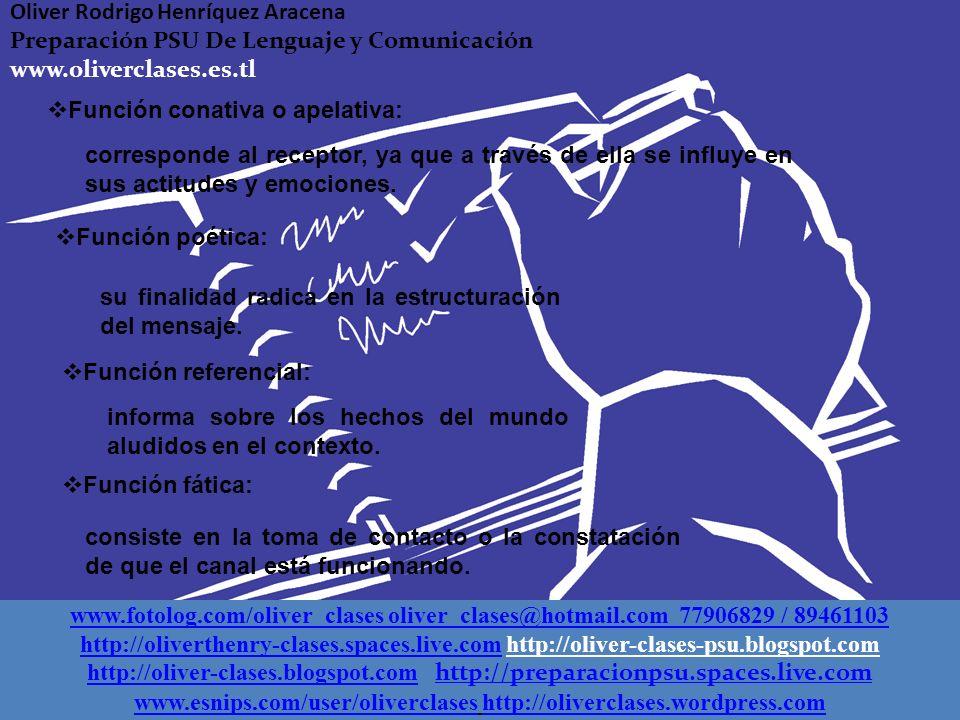II. Comunicación verbal y no verbal 2.1. La comunicación es un fenómeno en el que se ven involucrados diferentes factores: un hablante transmite un me