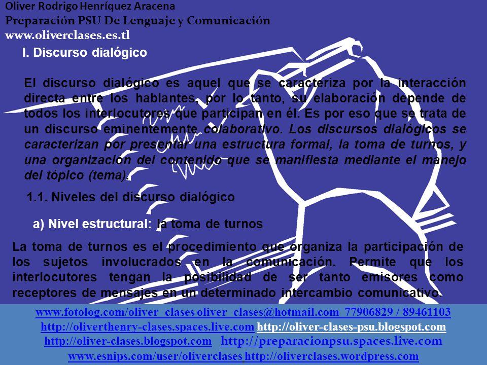 Oliver Rodrigo Henríquez Aracena Preparación PSU De Lenguaje y Comunicación www.oliverclases.es.tl Actos de habla: Modalizaciones discursivas: concept