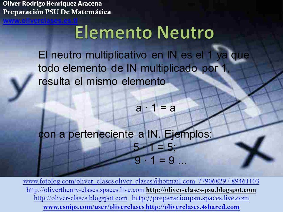 Oliver Rodrigo Henríquez Aracena Preparación PSU De Matemática www.oliverclases.es.tl En los números naturales se cumplen la propiedad asociativa para la multiplicación: (a * b) * c = a * (b * c) con a, b y c pertenecientes a IN Verifiquemos que (5 · 2) · 6 = 5 · (2 · 6).