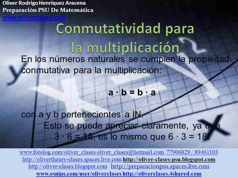 Oliver Rodrigo Henríquez Aracena Preparación PSU De Matemática www.oliverclases.es.tl En los números naturales se cumplen la propiedad conmutativa para la multiplicación: a · b = b · a con a y b pertenecientes a IN.