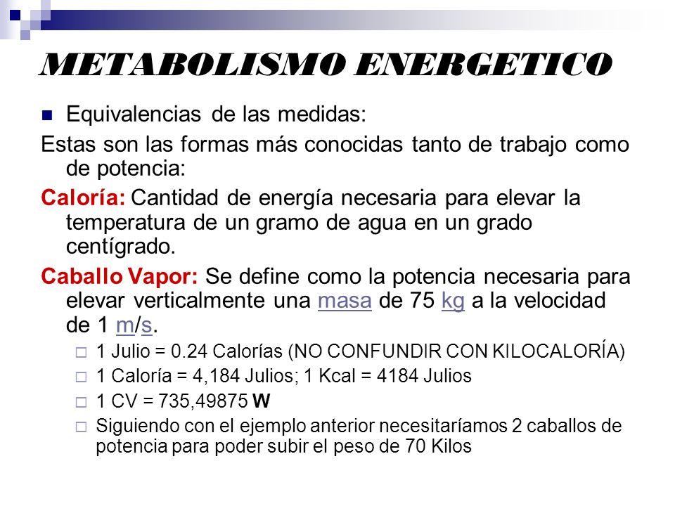 METABOLISMO ENERGETICO Equivalencias de las medidas: Estas son las formas más conocidas tanto de trabajo como de potencia: Caloría: Cantidad de energí