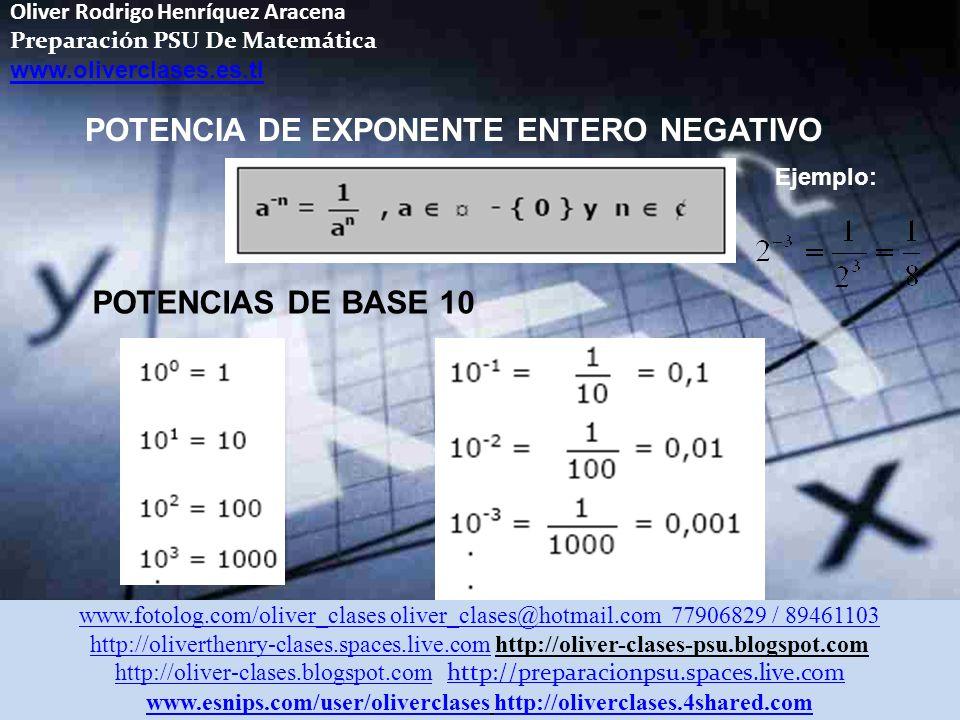 Oliver Rodrigo Henríquez Aracena Preparación PSU De Matemática www.oliverclases.es.tl Base Elevado a Cero (0) Observación: 0 0 no está definido Potencias de una Potencia Ejemplo: www.fotolog.com/oliver_clases oliver_clases@hotmail.com 77906829 / 89461103 http://oliverthenry-clases.spaces.live.comhttp://oliverthenry-clases.spaces.live.com http://oliver-clases-psu.blogspot.com http://oliver-clases.blogspot.comhttp://oliver-clases.blogspot.com http://preparacionpsu.spaces.live.com http://preparacionpsu.spaces.live.com www.esnips.com/user/oliverclaseswww.esnips.com/user/oliverclases http://oliverclases.4shared.comhttp://oliverclases.4shared.com
