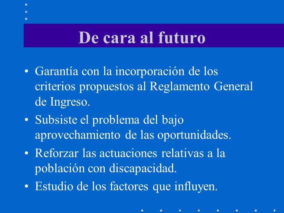 De cara al futuro Garantía con la incorporación de los criterios propuestos al Reglamento General de Ingreso. Subsiste el problema del bajo aprovecham