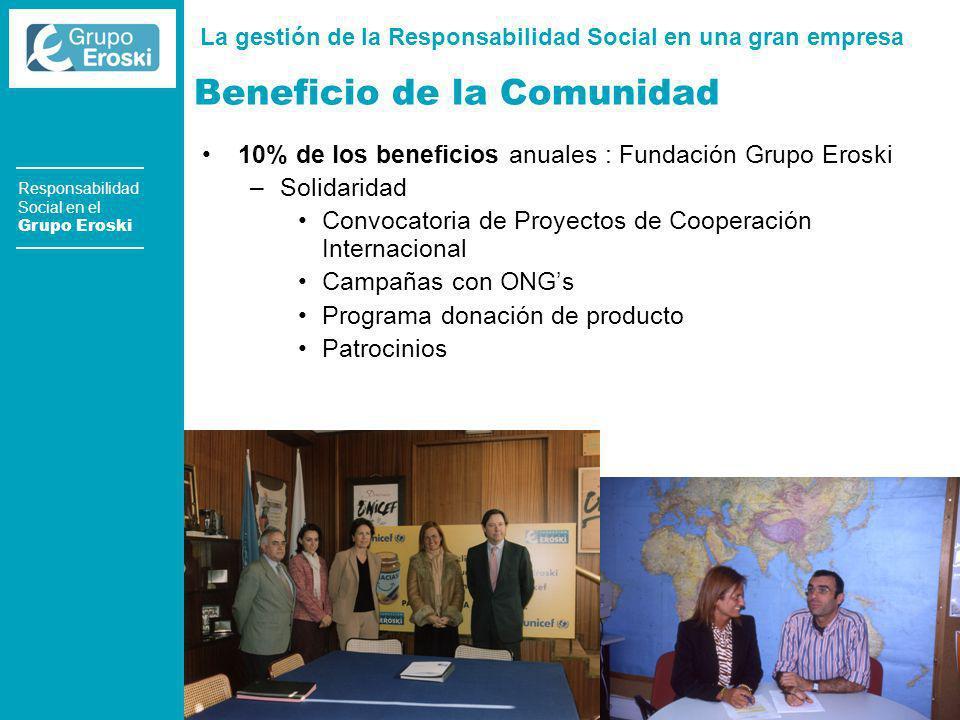 La gestión de la Responsabilidad Social en una gran empresa [Madrid] 18 de junio de 2003 Responsabilidad Social en el Grupo Eroski Beneficio de la Comunidad 10% de los beneficios anuales : Fundación Grupo Eroski –Solidaridad Convocatoria de Proyectos de Cooperación Internacional Campañas con ONGs Programa donación de producto Patrocinios
