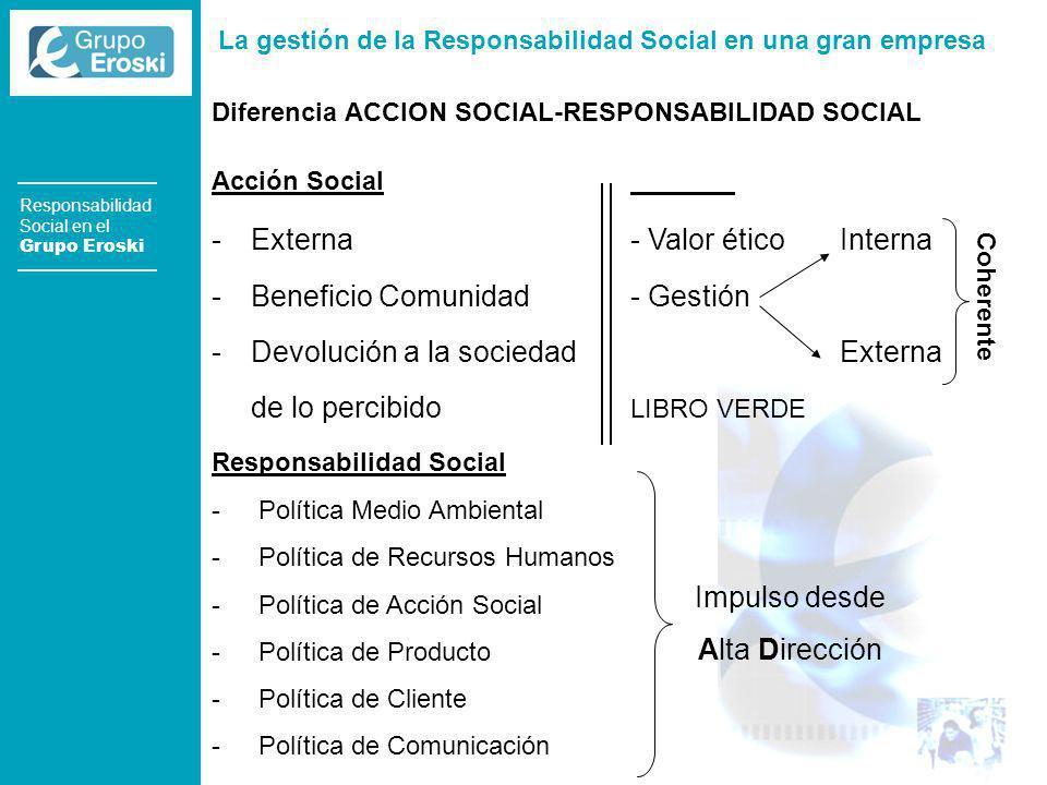 La gestión de la Responsabilidad Social en una gran empresa [Madrid] 18 de junio de 2003 Responsabilidad Social en el Grupo Eroski Diferencia ACCION SOCIAL-RESPONSABILIDAD SOCIAL Acción Social -Externa- Valor éticoInterna -Beneficio Comunidad- Gestión -Devolución a la sociedad Externa de lo percibido LIBRO VERDE Responsabilidad Social - Política Medio Ambiental - Política de Recursos Humanos - Política de Acción Social - Política de Producto - Política de Cliente - Política de Comunicación Coherente Impulso desde Alta Dirección