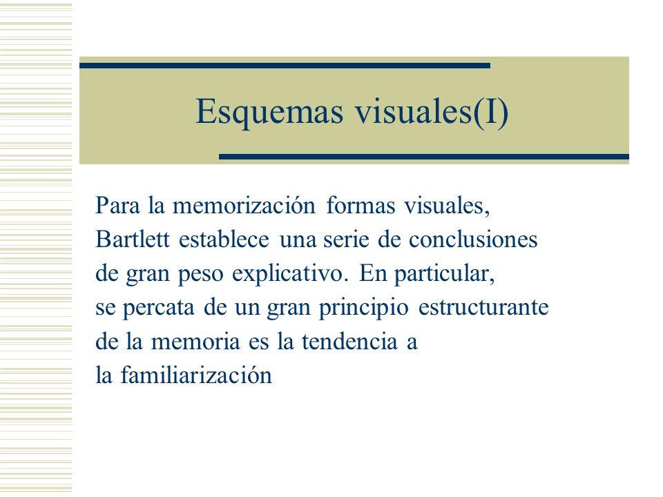 Para la memorización formas visuales, Bartlett establece una serie de conclusiones de gran peso explicativo.