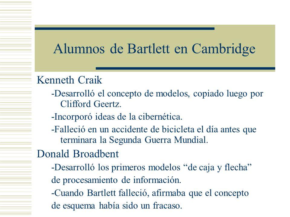 Kenneth Craik -Desarrolló el concepto de modelos, copiado luego por Clifford Geertz.
