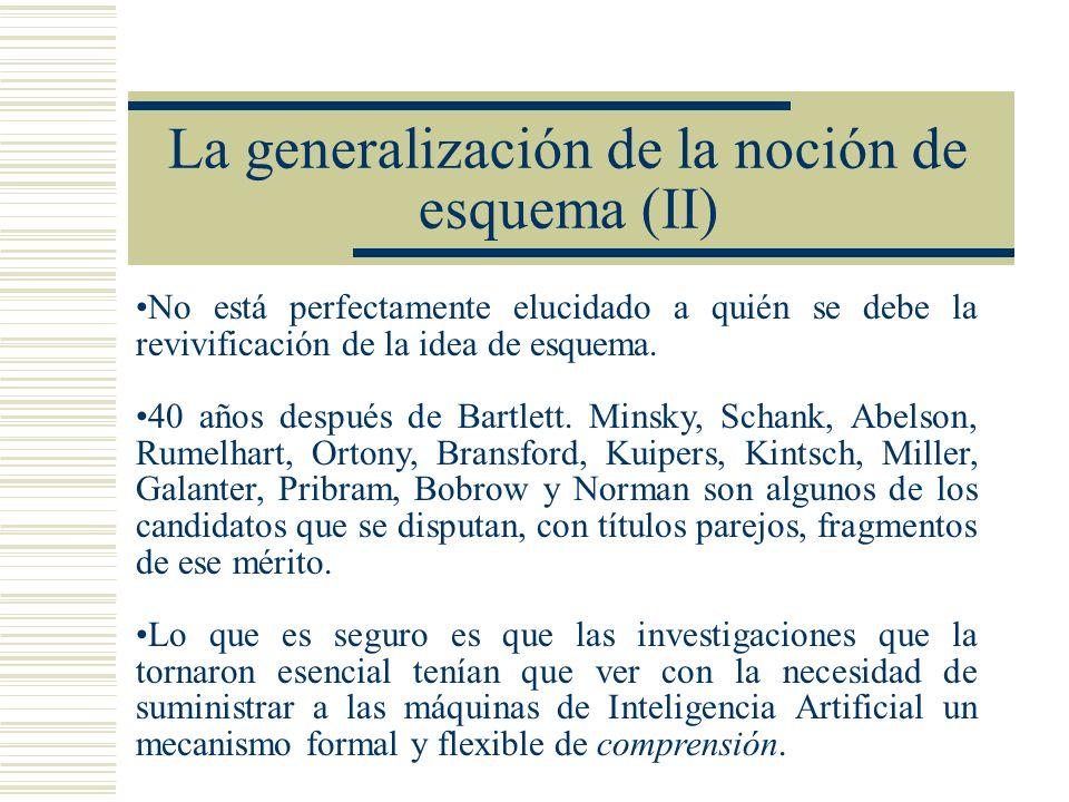 La generalización de la noción de esquema (II) No está perfectamente elucidado a quién se debe la revivificación de la idea de esquema.