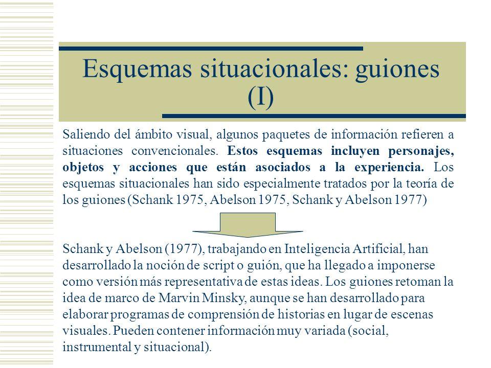 Esquemas situacionales: guiones (I) Saliendo del ámbito visual, algunos paquetes de información refieren a situaciones convencionales.