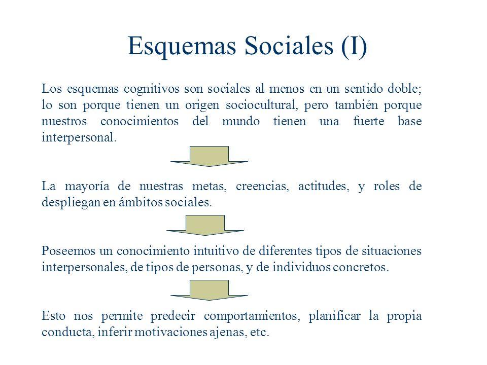 Esquemas Sociales (I) Los esquemas cognitivos son sociales al menos en un sentido doble; lo son porque tienen un origen sociocultural, pero también porque nuestros conocimientos del mundo tienen una fuerte base interpersonal.
