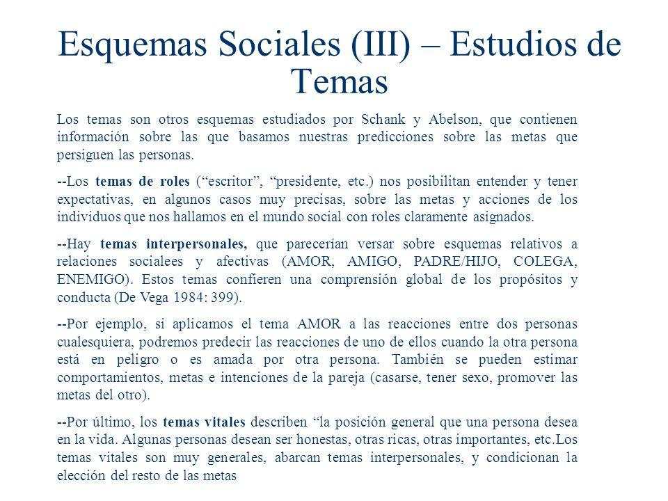Esquemas Sociales (III) – Estudios de Temas Los temas son otros esquemas estudiados por Schank y Abelson, que contienen información sobre las que basamos nuestras predicciones sobre las metas que persiguen las personas.