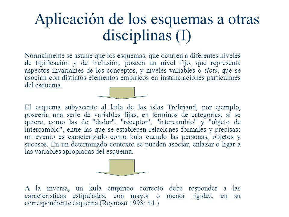 Aplicación de los esquemas a otras disciplinas (I) Normalmente se asume que los esquemas, que ocurren a diferentes niveles de tipificación y de inclusión, poseen un nivel fijo, que representa aspectos invariantes de los conceptos, y niveles variables o slots, que se asocian con distintos elementos empíricos en instanciaciones particulares del esquema.
