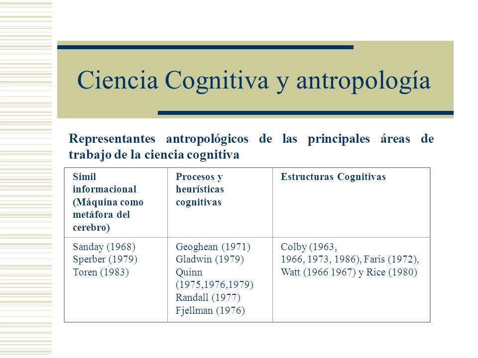Ciencia Cognitiva y antropología Simil informacional (Máquina como metáfora del cerebro) Procesos y heurísticas cognitivas Estructuras Cognitivas Sanday (1968) Sperber (1979) Toren (1983) Geoghean (1971) Gladwin (1979) Quinn (1975,1976,1979) Randall (1977) Fjellman (1976) Colby (1963, 1966, 1973, 1986), Faris (1972), Watt (1966 1967) y Rice (1980) Representantes antropológicos de las principales áreas de trabajo de la ciencia cognitiva