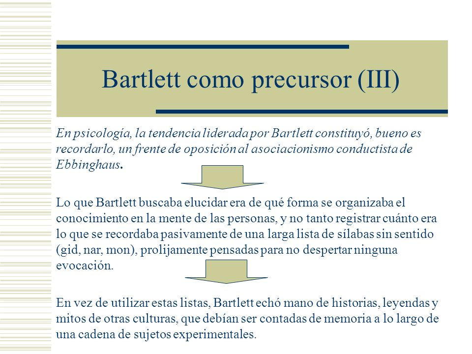 Bartlett como precursor (III) En psicología, la tendencia liderada por Bartlett constituyó, bueno es recordarlo, un frente de oposición al asociacionismo conductista de Ebbinghaus.