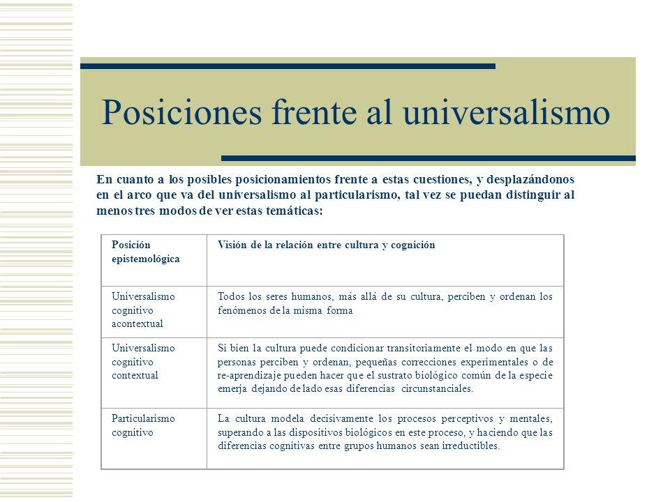 Posiciones frente al universalismo En cuanto a los posibles posicionamientos frente a estas cuestiones, y desplazándonos en el arco que va del univers
