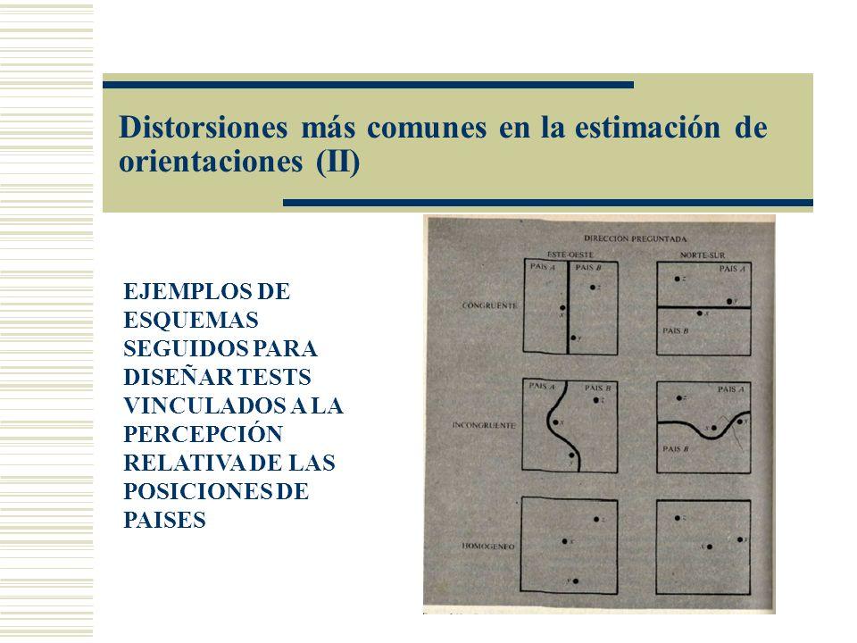Distorsiones más comunes en la estimación de orientaciones (II) EJEMPLOS DE ESQUEMAS SEGUIDOS PARA DISEÑAR TESTS VINCULADOS A LA PERCEPCIÓN RELATIVA D