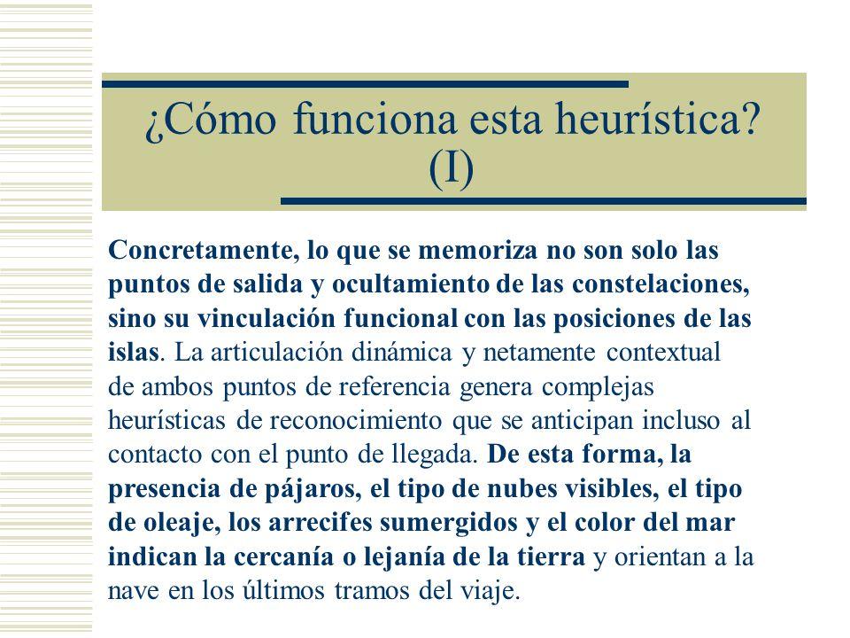 Concretamente, lo que se memoriza no son solo las puntos de salida y ocultamiento de las constelaciones, sino su vinculación funcional con las posicio