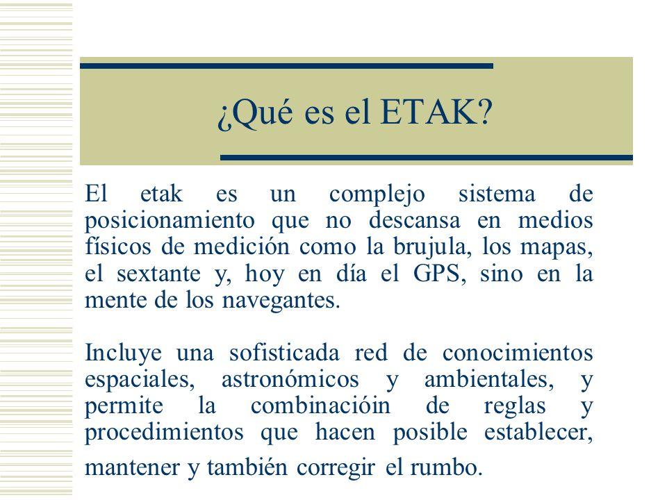 El etak es un complejo sistema de posicionamiento que no descansa en medios físicos de medición como la brujula, los mapas, el sextante y, hoy en día