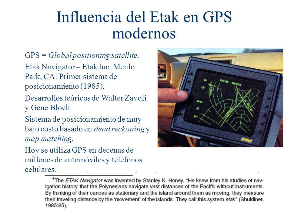 GPS = Global positioning satellite. Etak Navigator – Etak Inc, Menlo Park, CA. Primer sistema de posicionamiento (1985). Desarrollos teóricos de Walte