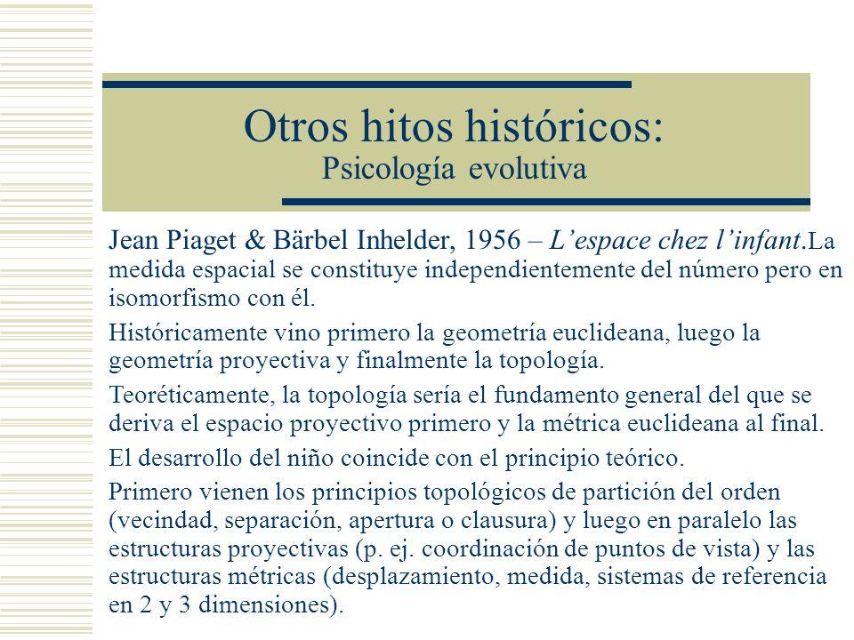 Jean Piaget & Bärbel Inhelder, 1956 – Lespace chez linfant. La medida espacial se constituye independientemente del número pero en isomorfismo con él.