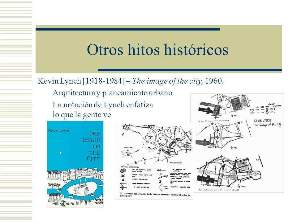 Kevin Lynch [1918-1984] – The image of the city, 1960. Arquitectura y planeamiento urbano La notación de Lynch enfatiza lo que la gente ve Otros hitos