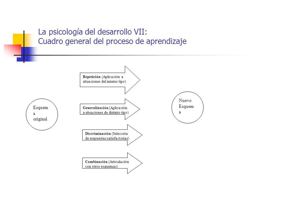 La psicología del desarrollo VII: Cuadro general del proceso de aprendizaje Repetición (Aplicación a situaciones del mismo tipo) Generalización (Aplic