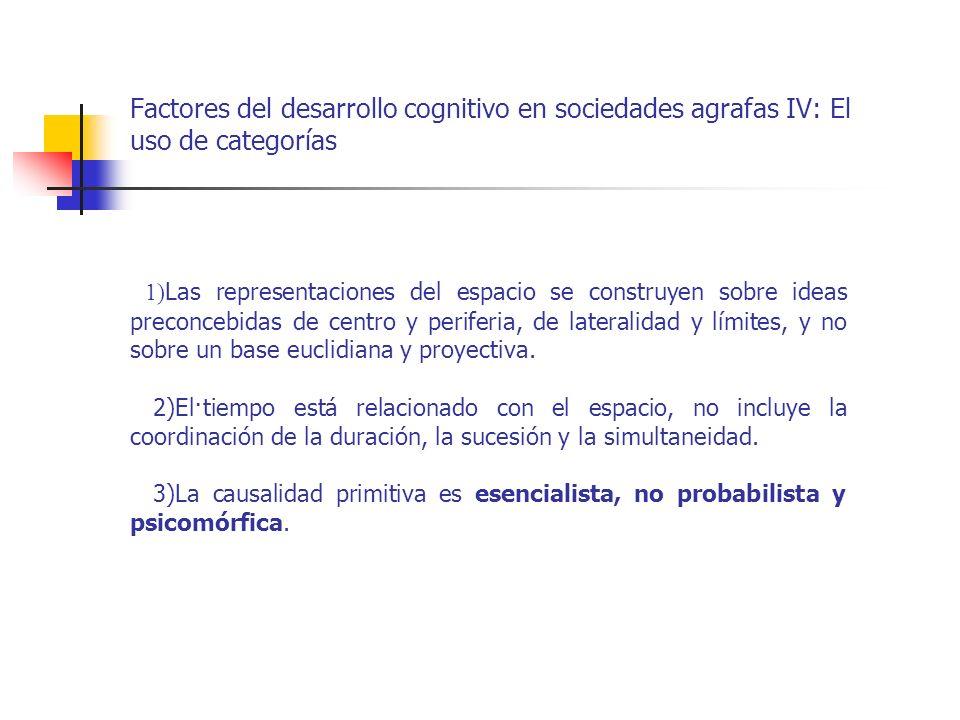 Factores del desarrollo cognitivo en sociedades agrafas IV: El uso de categorías 1) Las representaciones del espacio se construyen sobre ideas preconc