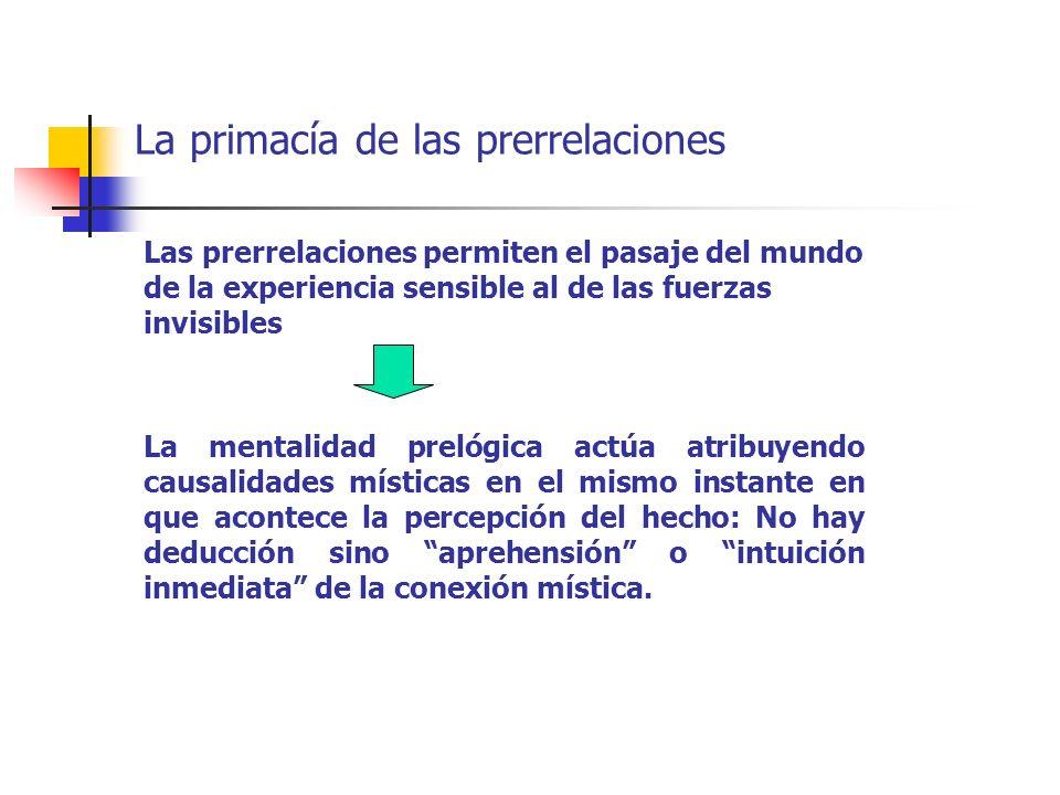 La primacía de las prerrelaciones Las prerrelaciones permiten el pasaje del mundo de la experiencia sensible al de las fuerzas invisibles La mentalida