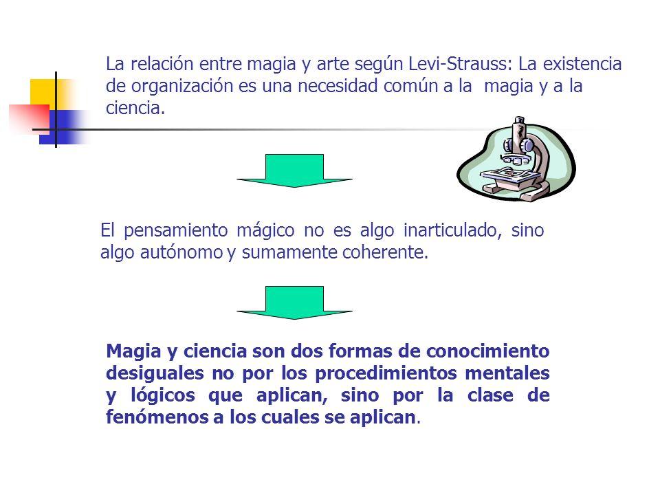 La relación entre magia y arte según Levi-Strauss: La existencia de organización es una necesidad común a la magia y a la ciencia. El pensamiento mági