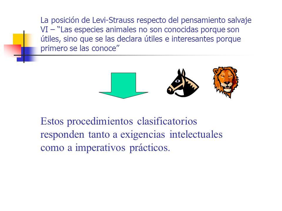 La posición de Levi-Strauss respecto del pensamiento salvaje VI – Las especies animales no son conocidas porque son útiles, sino que se las declara út