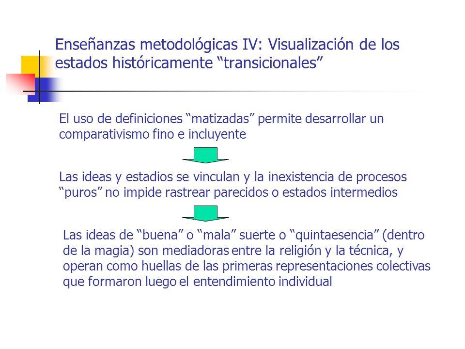 Enseñanzas metodológicas IV: Visualización de los estados históricamente transicionales El uso de definiciones matizadas permite desarrollar un compar
