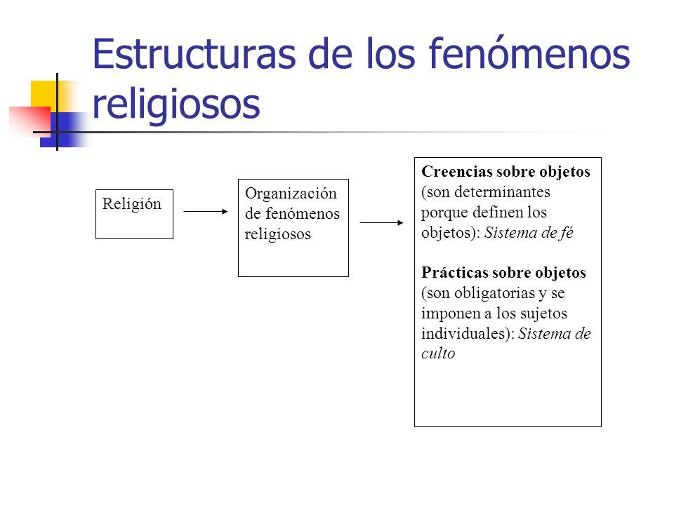 Estructuras de los fenómenos religiosos Organización de fenómenos religiosos Religión Creencias sobre objetos (son determinantes porque definen los ob