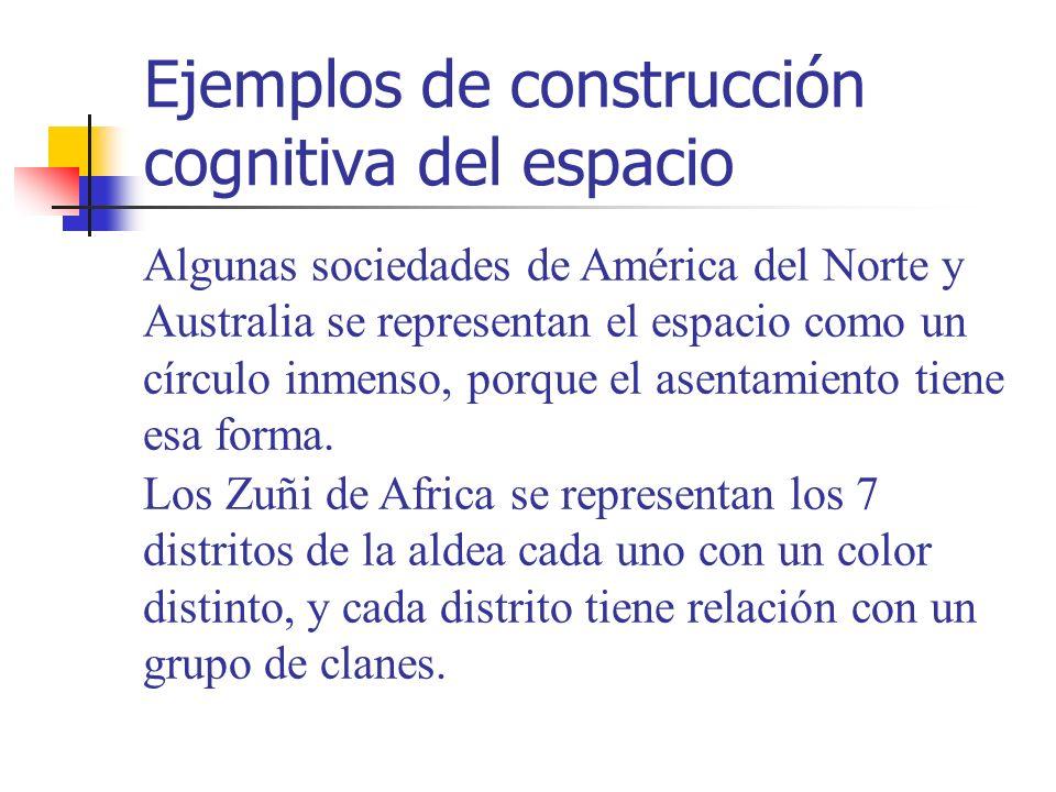 Ejemplos de construcción cognitiva del espacio Algunas sociedades de América del Norte y Australia se representan el espacio como un círculo inmenso,