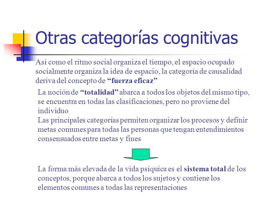Otras categorías cognitivas Así como el ritmo social organiza el tiempo, el espacio ocupado socialmente organiza la idea de espacio, la categoría de c