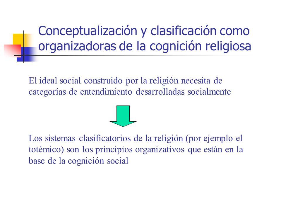 Conceptualización y clasificación como organizadoras de la cognición religiosa El ideal social construido por la religión necesita de categorías de en