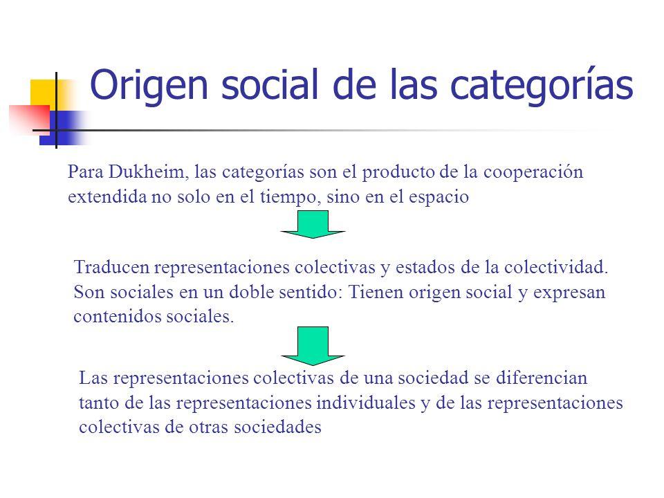 Origen social de las categorías Para Dukheim, las categorías son el producto de la cooperación extendida no solo en el tiempo, sino en el espacio Trad