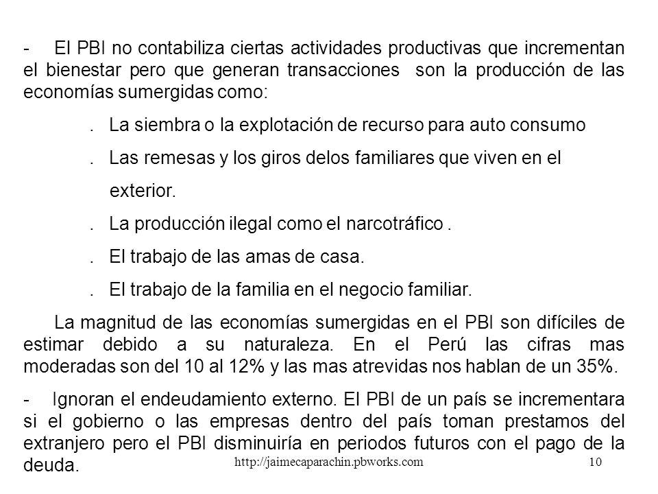 http://jaimecaparachin.pbworks.com9 Que está Mal en el PBI - No tiene en cuenta la depreciación del capital. Ejemplo: Ex. Un país puede aumentar su PB