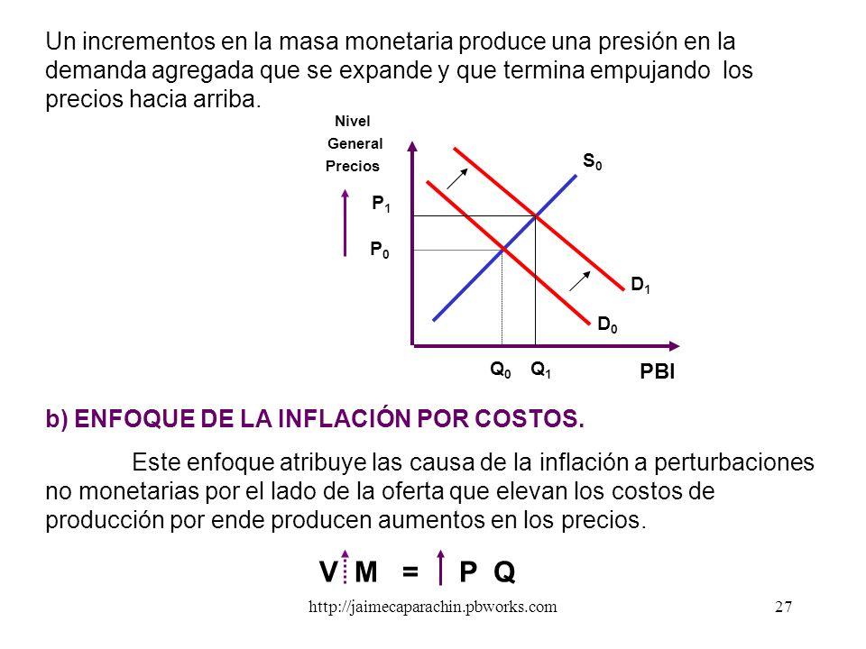 http://jaimecaparachin.pbworks.com26 Que la inflación es siempre y en todo lugar un fenómeno monetario y solo puede ser producida por un aumento rápid